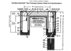 drywell system